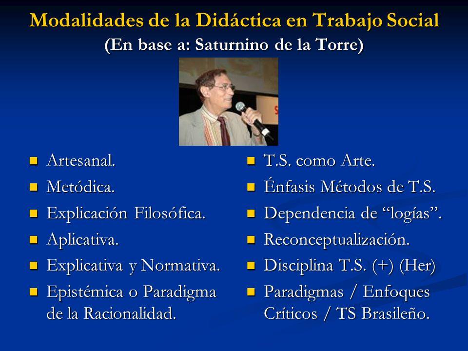 Modalidades de la Didáctica en Trabajo Social (En base a: Saturnino de la Torre)
