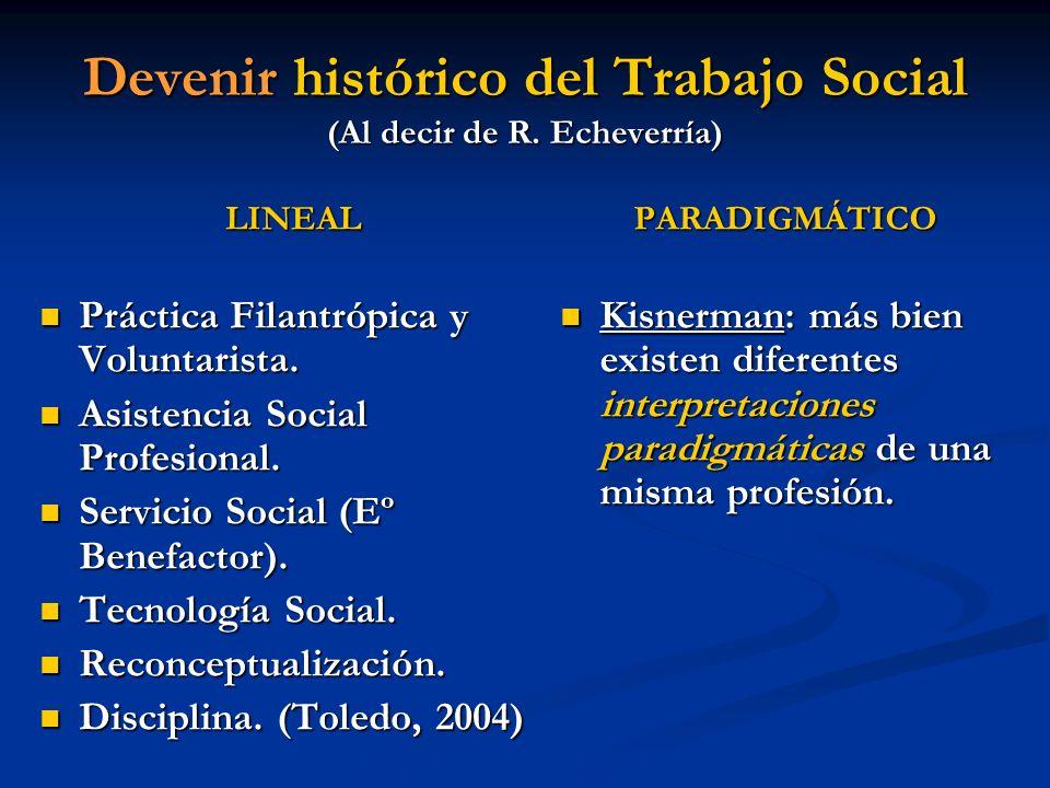 Devenir histórico del Trabajo Social (Al decir de R. Echeverría)