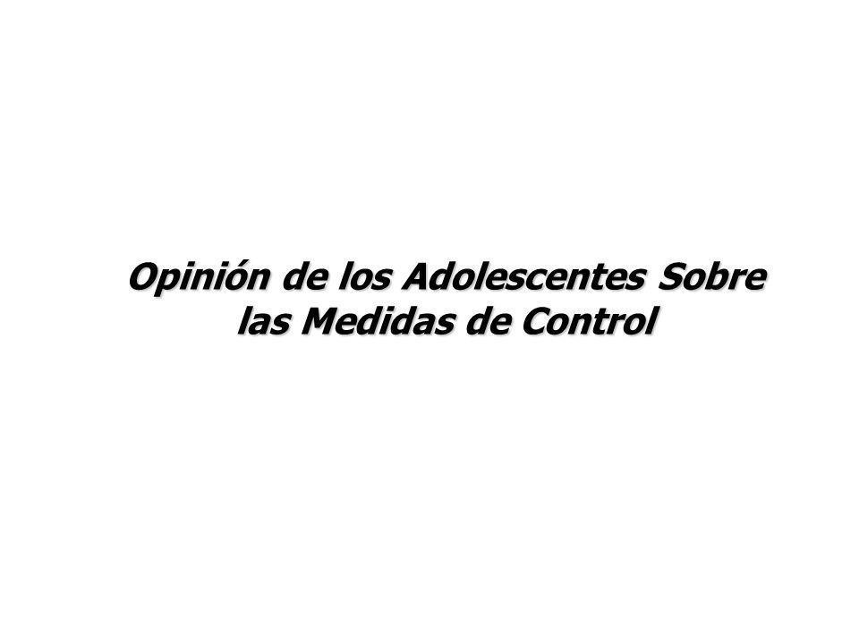 Opinión de los Adolescentes Sobre las Medidas de Control