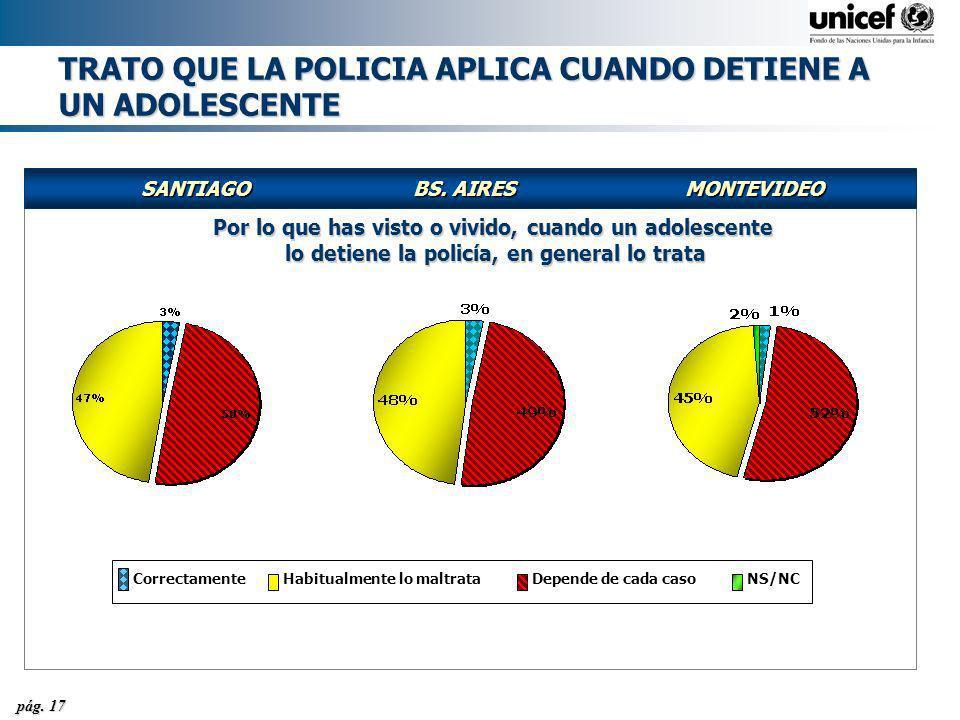 TRATO QUE LA POLICIA APLICA CUANDO DETIENE A UN ADOLESCENTE