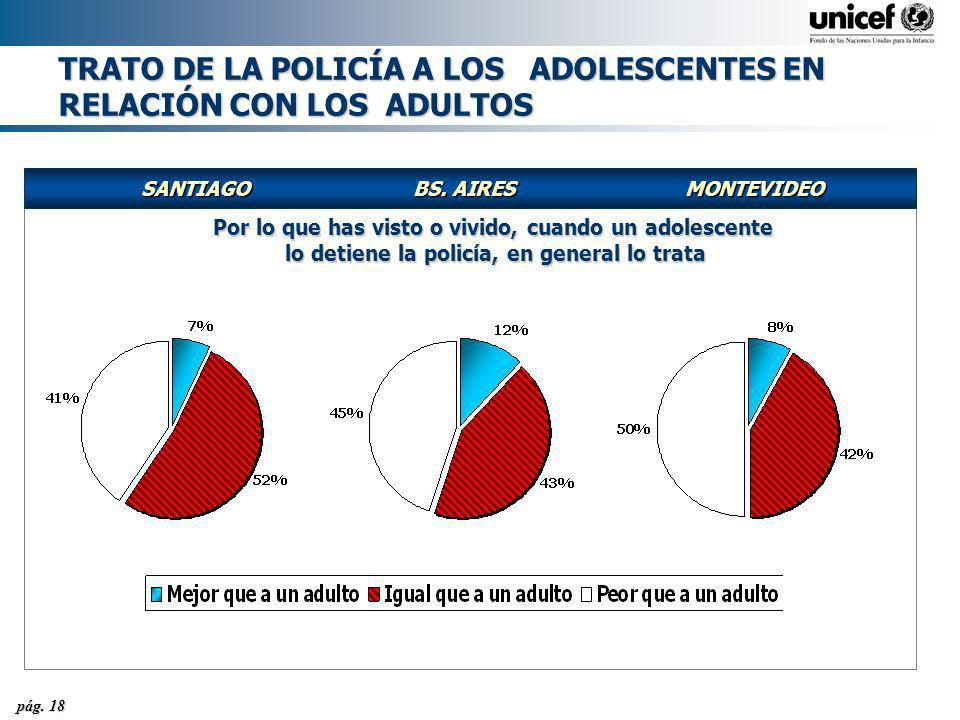 TRATO DE LA POLICÍA A LOS ADOLESCENTES EN RELACIÓN CON LOS ADULTOS