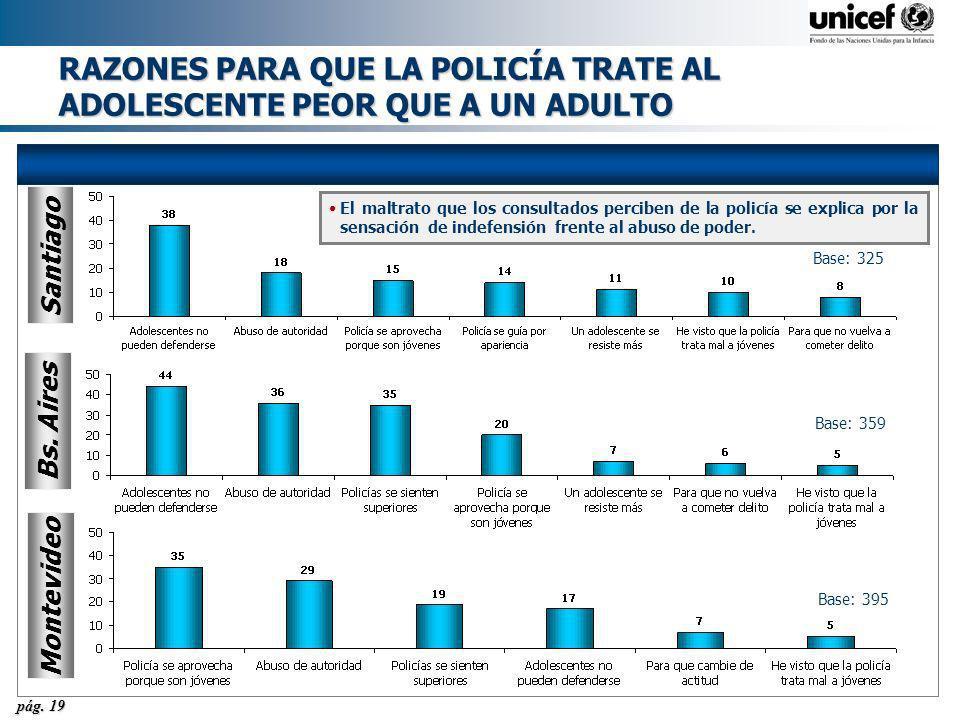 RAZONES PARA QUE LA POLICÍA TRATE AL ADOLESCENTE PEOR QUE A UN ADULTO