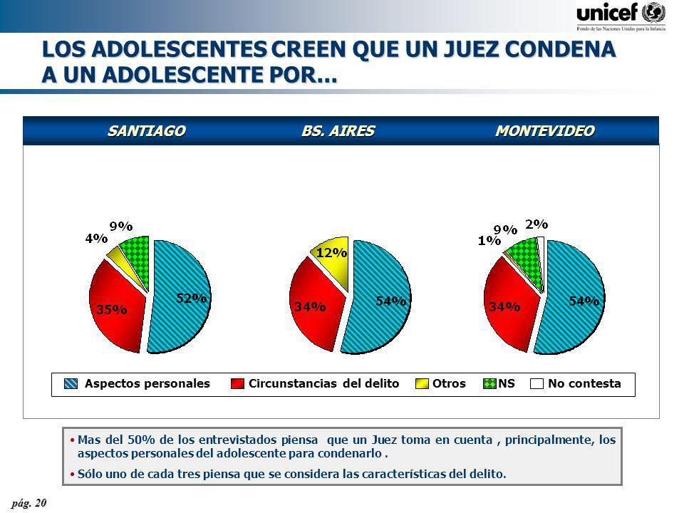 LOS ADOLESCENTES CREEN QUE UN JUEZ CONDENA A UN ADOLESCENTE POR...