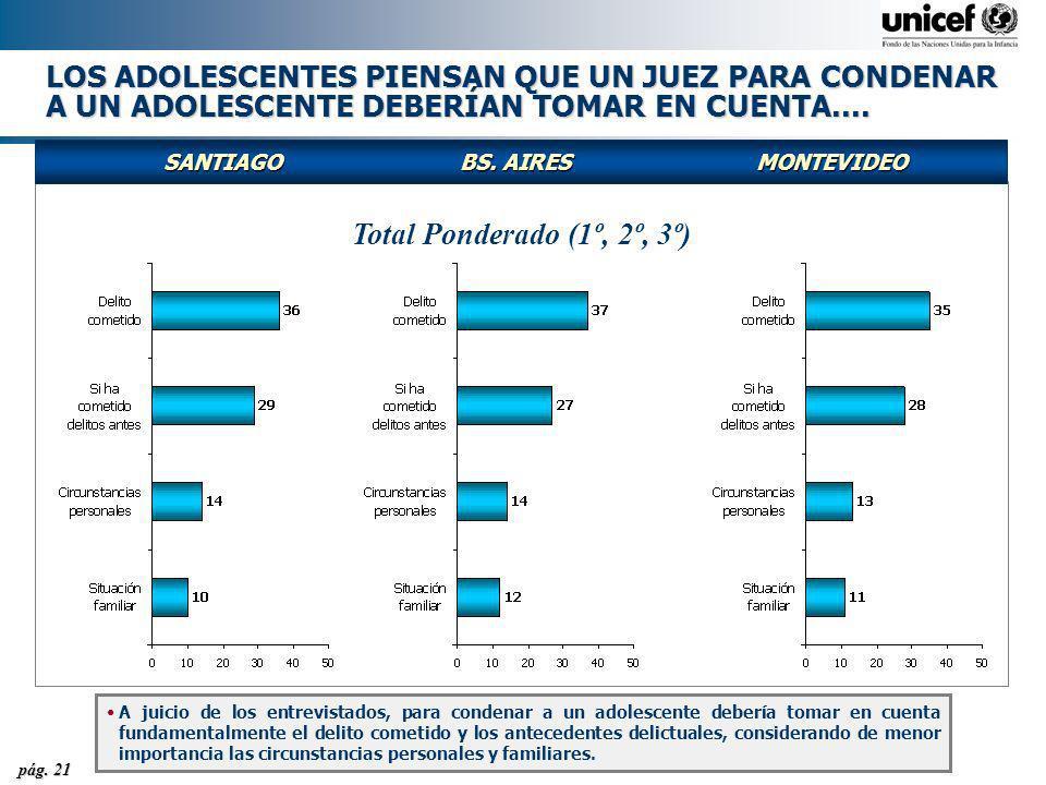 LOS ADOLESCENTES PIENSAN QUE UN JUEZ PARA CONDENAR A UN ADOLESCENTE DEBERÍAN TOMAR EN CUENTA....
