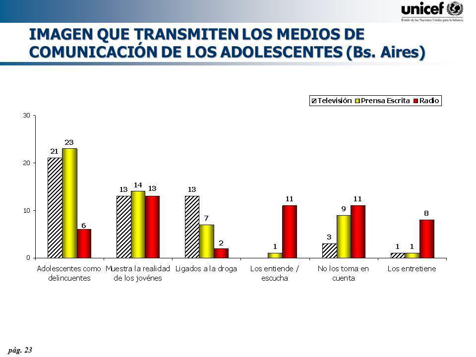 IMAGEN QUE TRANSMITEN LOS MEDIOS DE COMUNICACIÓN DE LOS ADOLESCENTES (Bs. Aires)