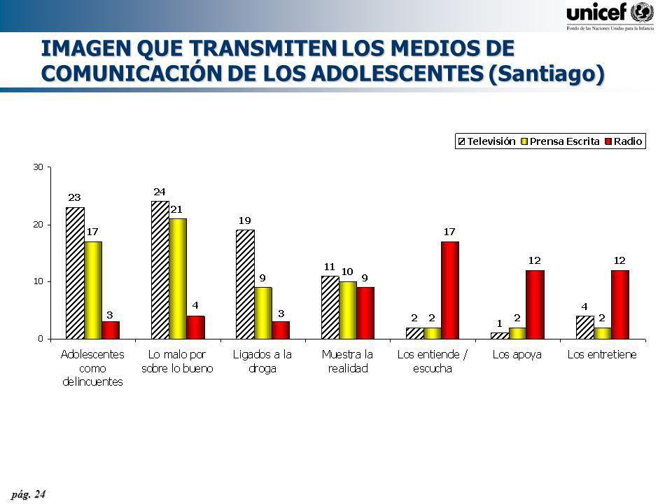 IMAGEN QUE TRANSMITEN LOS MEDIOS DE COMUNICACIÓN DE LOS ADOLESCENTES (Santiago)