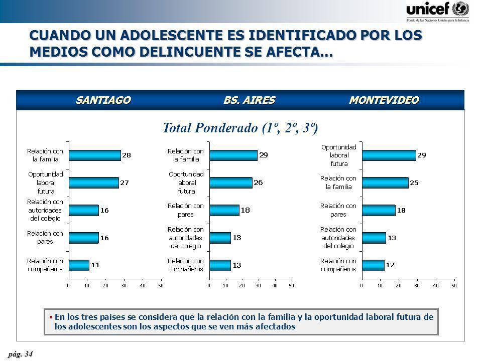 CUANDO UN ADOLESCENTE ES IDENTIFICADO POR LOS MEDIOS COMO DELINCUENTE SE AFECTA...