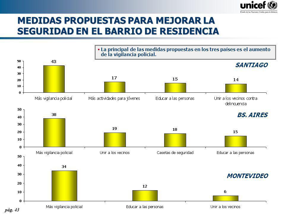 MEDIDAS PROPUESTAS PARA MEJORAR LA SEGURIDAD EN EL BARRIO DE RESIDENCIA