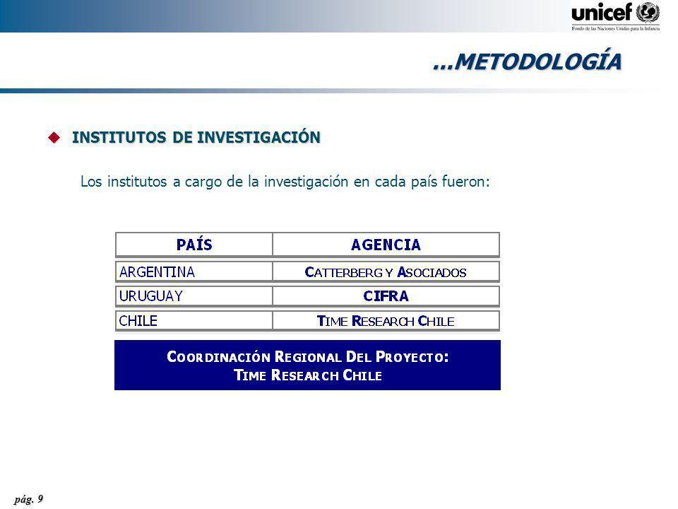 ...METODOLOGÍA INSTITUTOS DE INVESTIGACIÓN
