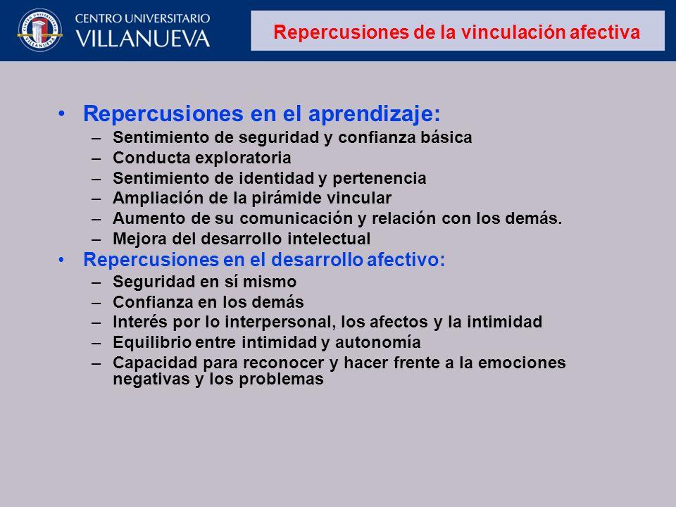 Repercusiones de la vinculación afectiva