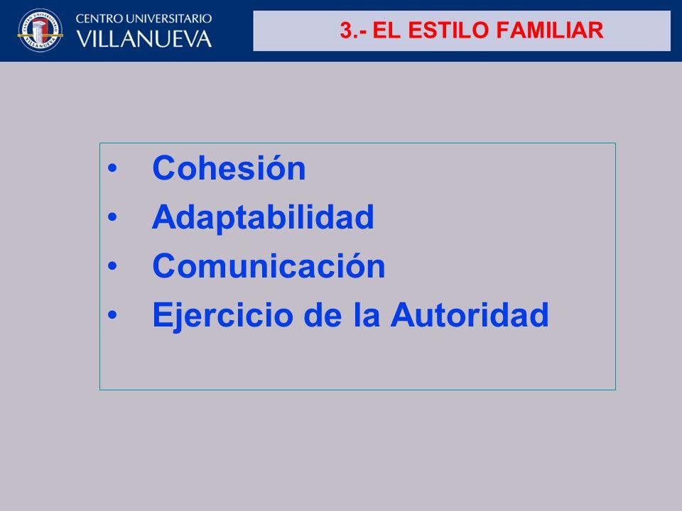 Cohesión Adaptabilidad Comunicación Ejercicio de la Autoridad