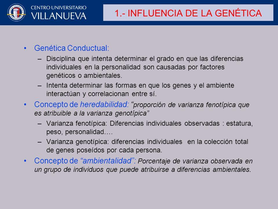 1.- INFLUENCIA DE LA GENÉTICA