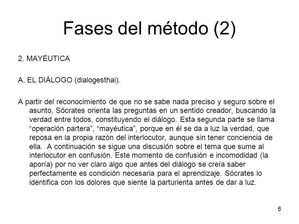 Fases del método (2) 2. MAYÉUTICA A. EL DIÁLOGO (dialogesthai).