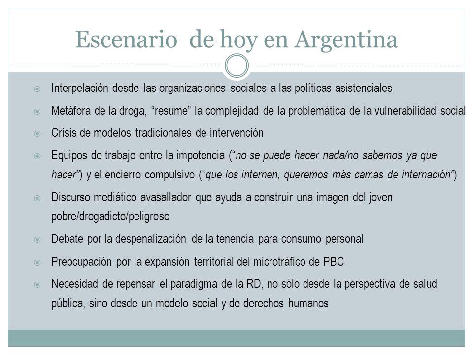 Escenario de hoy en Argentina