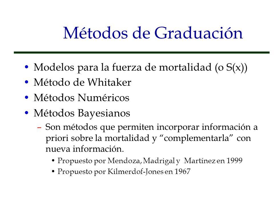 Métodos de Graduación Modelos para la fuerza de mortalidad (o S(x))