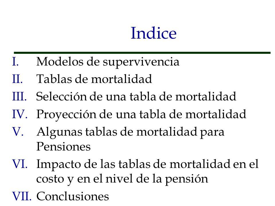 Indice Modelos de supervivencia Tablas de mortalidad