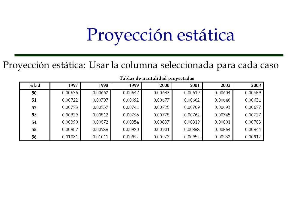Proyección estática Proyección estática: Usar la columna seleccionada para cada caso