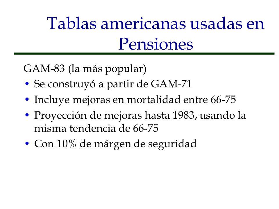 Tablas americanas usadas en Pensiones