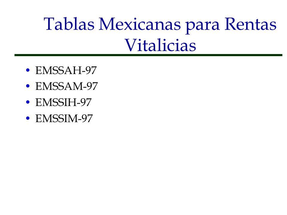 Tablas Mexicanas para Rentas Vitalicias