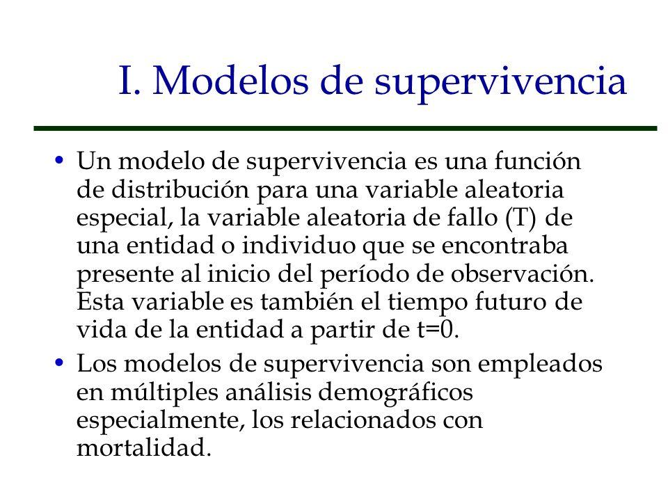 I. Modelos de supervivencia