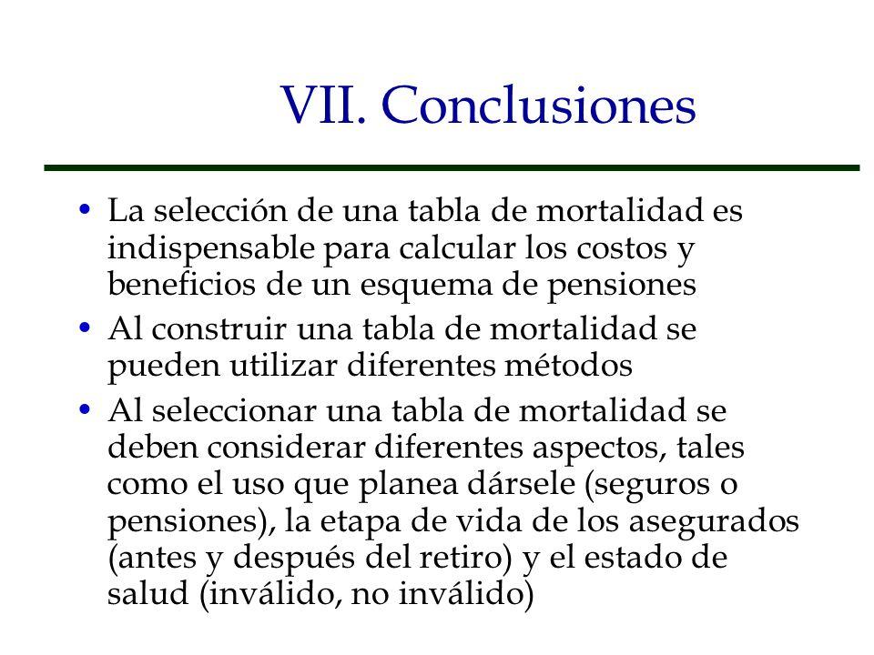 VII. Conclusiones La selección de una tabla de mortalidad es indispensable para calcular los costos y beneficios de un esquema de pensiones.