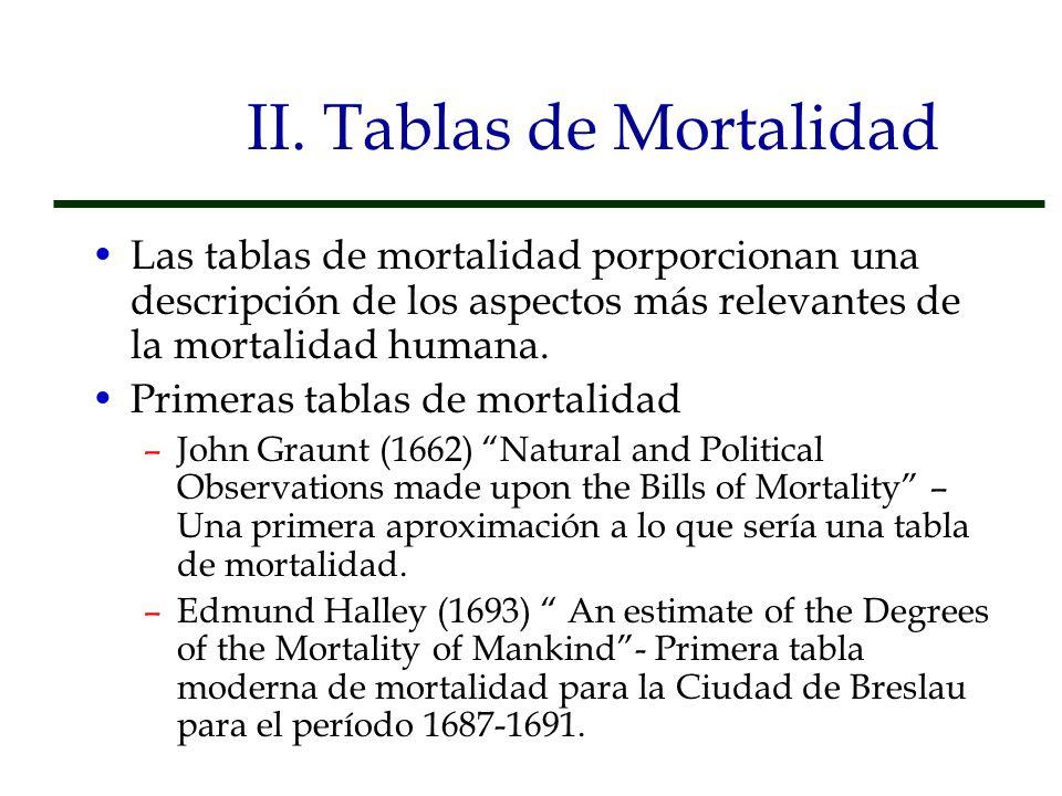 II. Tablas de Mortalidad