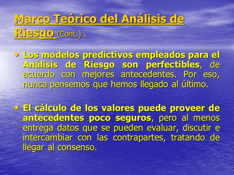Marco Teórico del Análisis de Riesgo (Cont.) .