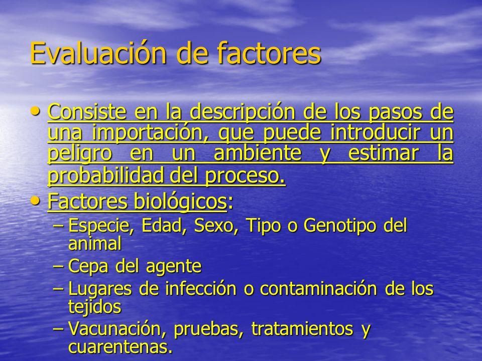 Evaluación de factores