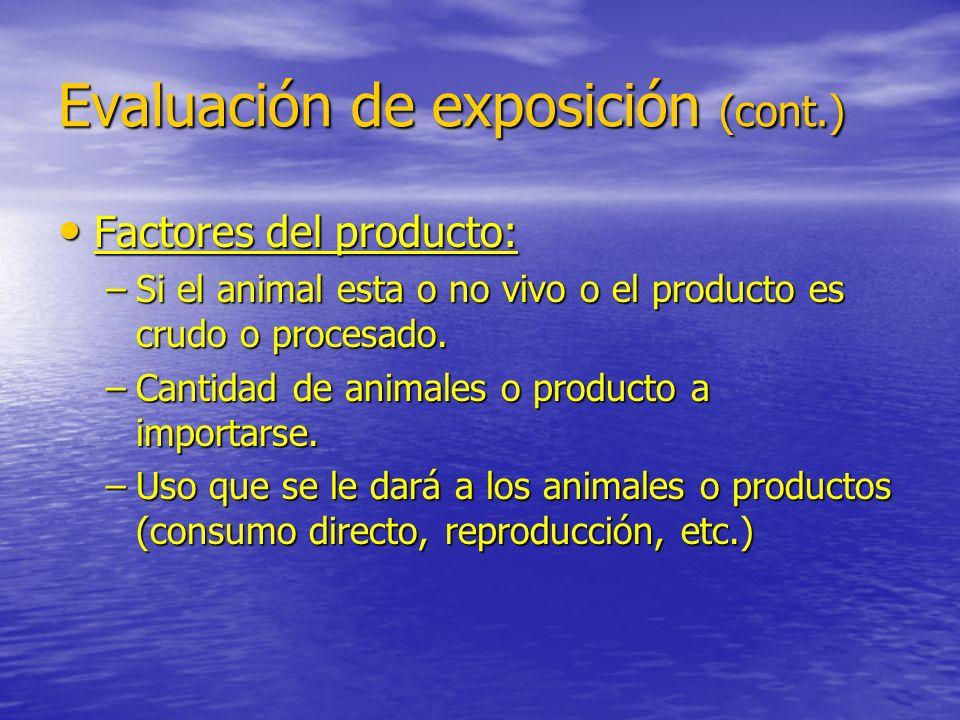 Evaluación de exposición (cont.)
