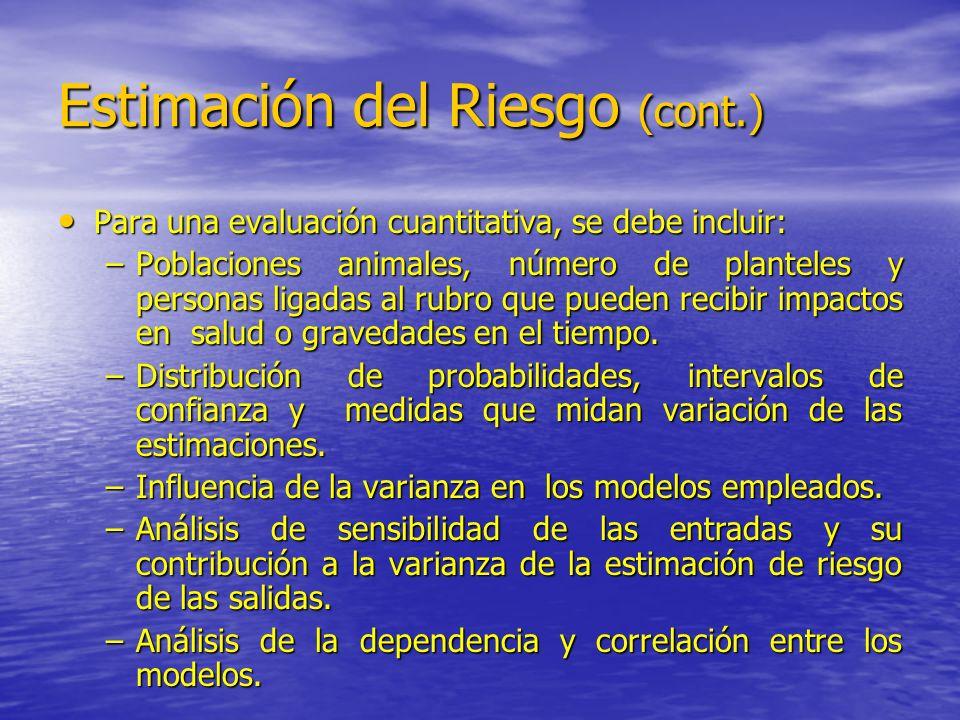 Estimación del Riesgo (cont.)