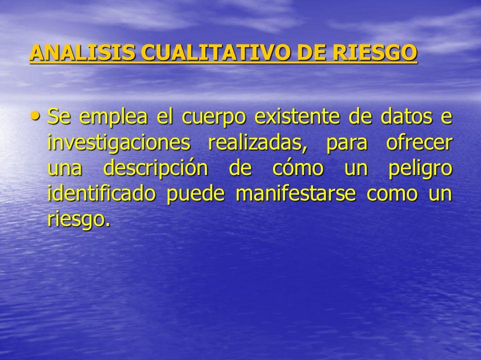 ANALISIS CUALITATIVO DE RIESGO