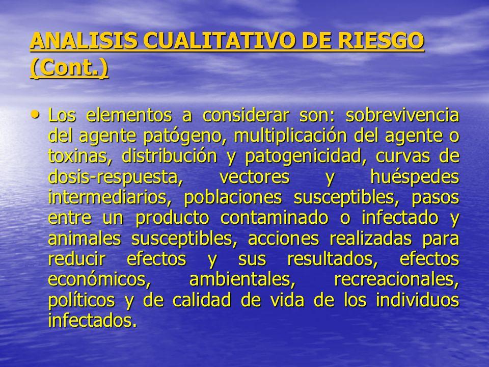 ANALISIS CUALITATIVO DE RIESGO (Cont.)