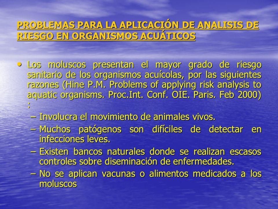 PROBLEMAS PARA LA APLICACIÓN DE ANALISIS DE RIESGO EN ORGANISMOS ACUÁTICOS