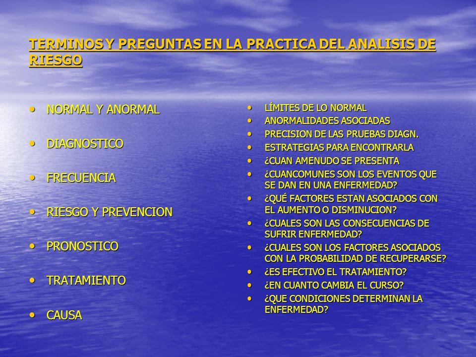 TERMINOS Y PREGUNTAS EN LA PRACTICA DEL ANALISIS DE RIESGO
