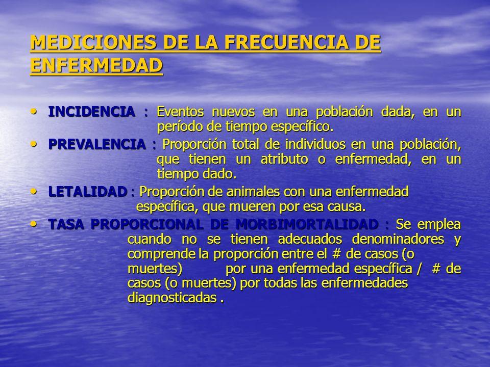 MEDICIONES DE LA FRECUENCIA DE ENFERMEDAD