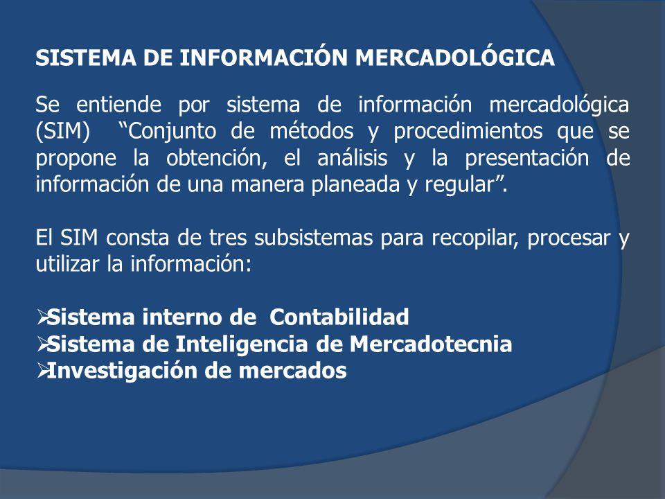 SISTEMA DE INFORMACIÓN MERCADOLÓGICA