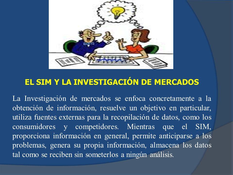 EL SIM Y LA INVESTIGACIÓN DE MERCADOS