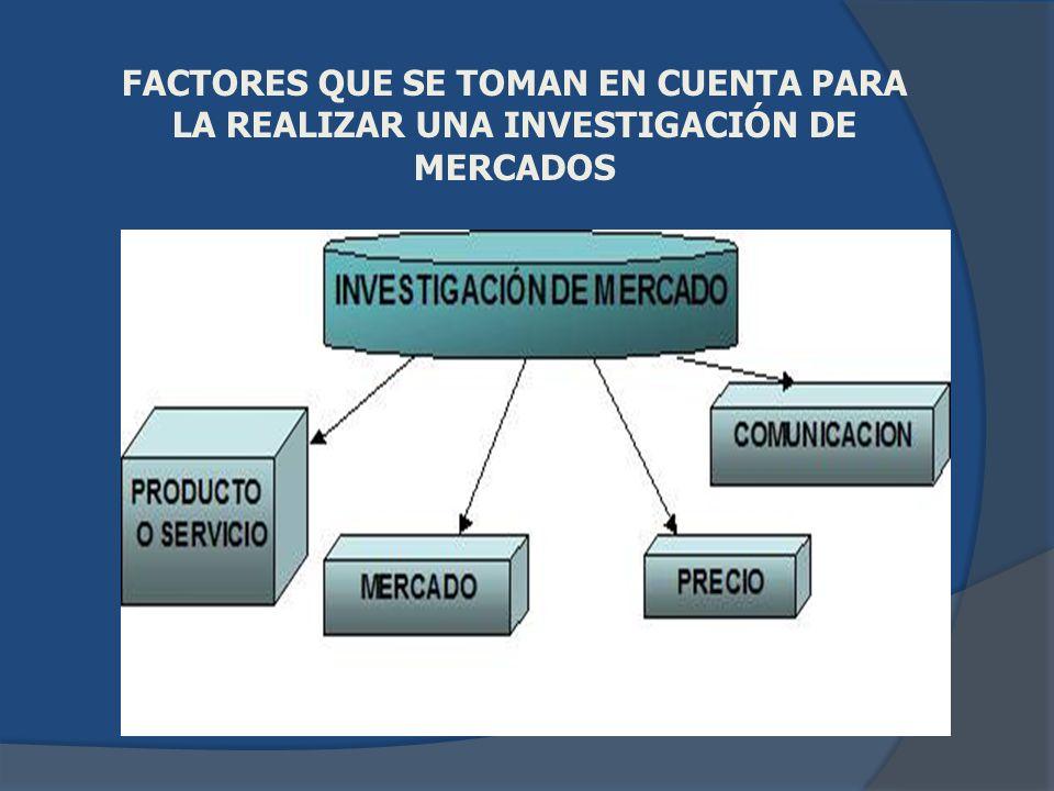 FACTORES QUE SE TOMAN EN CUENTA PARA LA REALIZAR UNA INVESTIGACIÓN DE MERCADOS