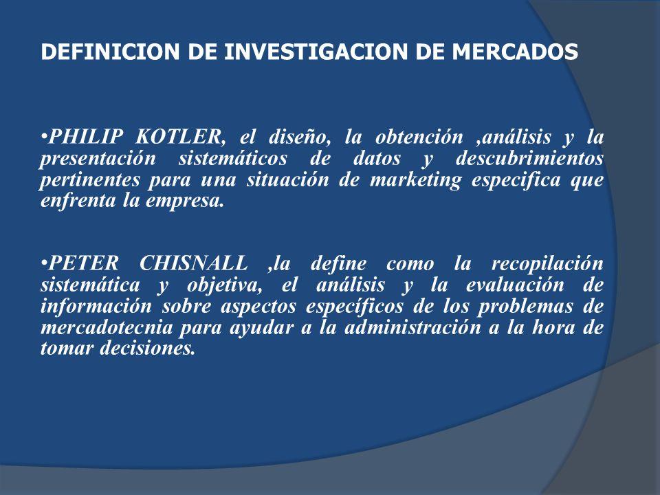 DEFINICION DE INVESTIGACION DE MERCADOS