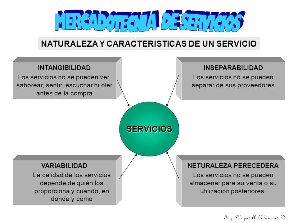 NATURALEZA Y CARACTERISTICAS DE UN SERVICIO NETURALEZA PERECEDERA