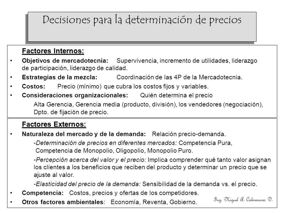 Decisiones para la determinación de precios