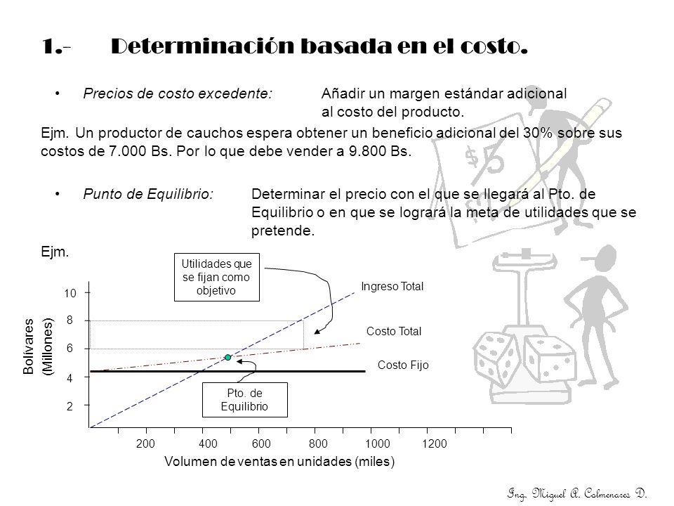1.- Determinación basada en el costo.
