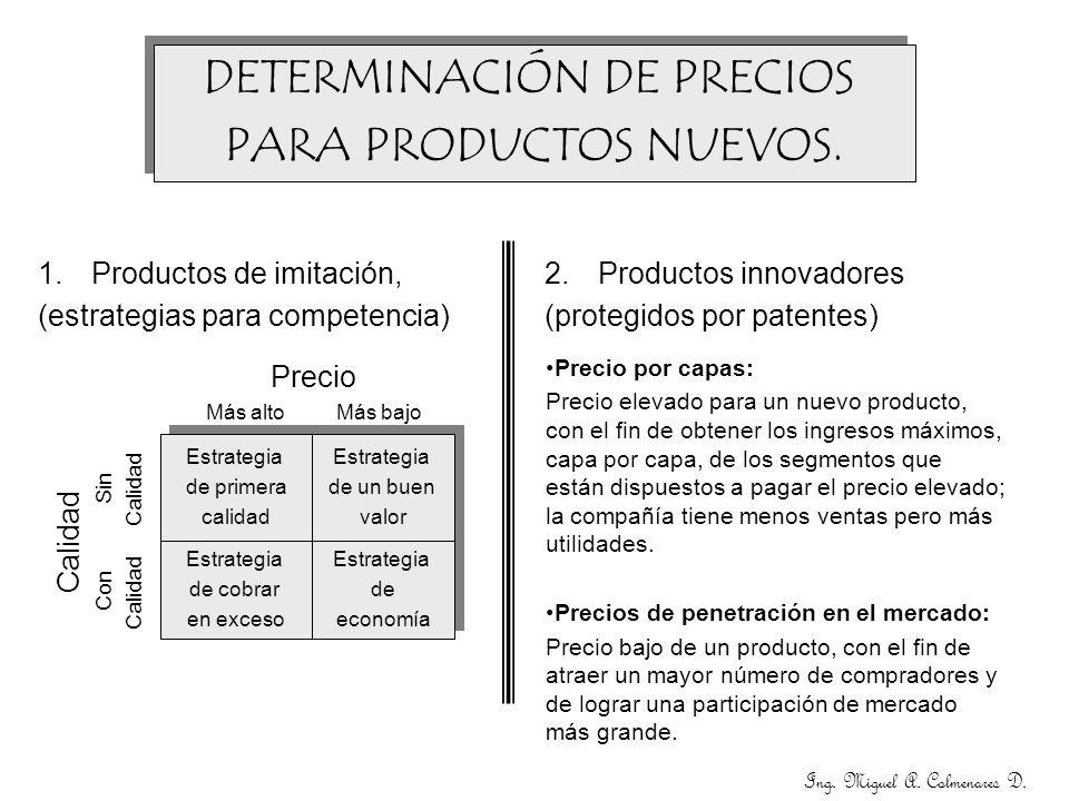 DETERMINACIÓN DE PRECIOS PARA PRODUCTOS NUEVOS.
