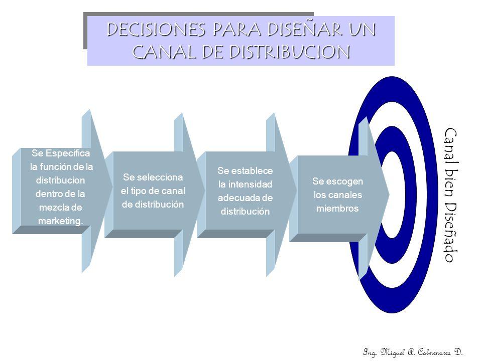 DECISIONES PARA DISEÑAR UN CANAL DE DISTRIBUCION