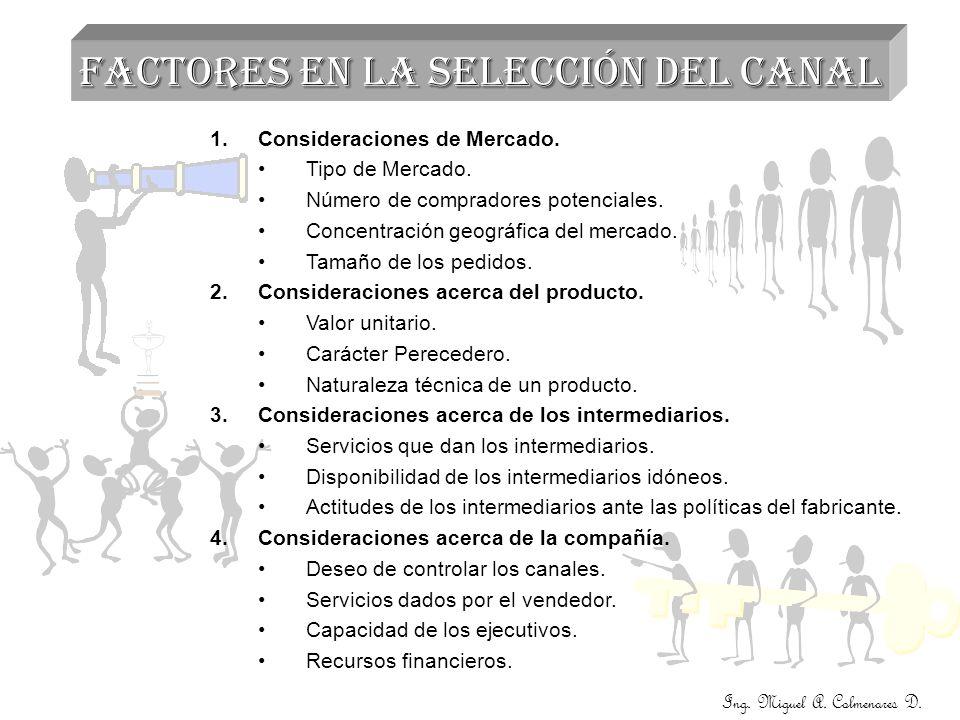 FACTORES EN LA SELECCIÓN DEL CANAL