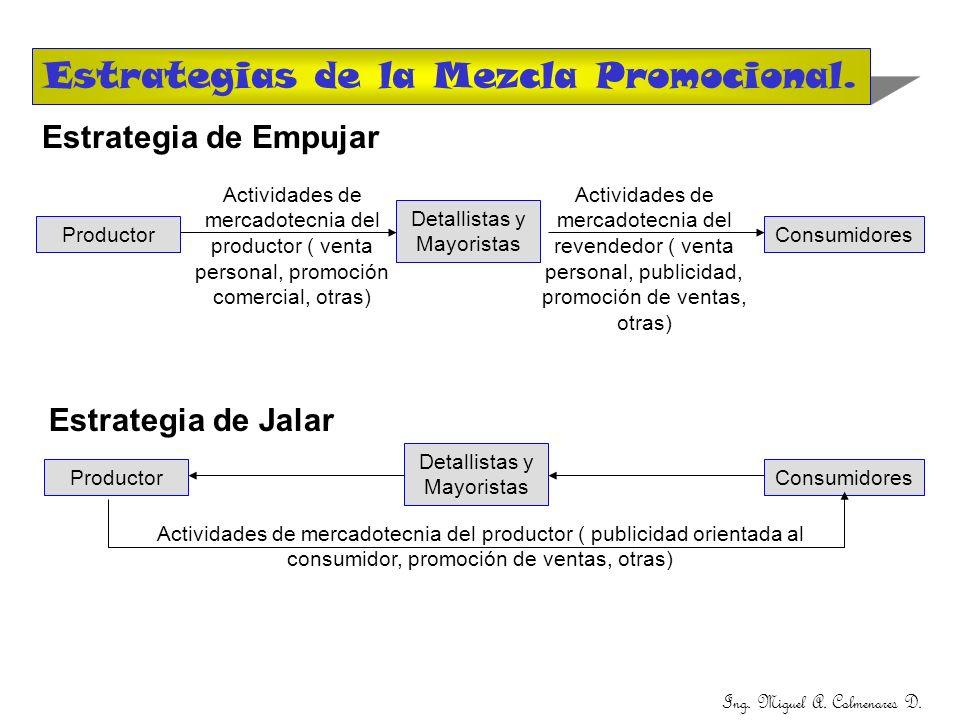 Estrategias de la Mezcla Promocional.