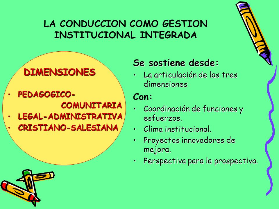 LA CONDUCCION COMO GESTION INSTITUCIONAL INTEGRADA