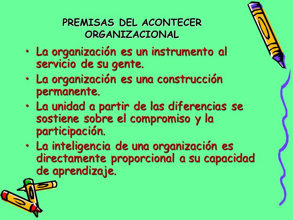 PREMISAS DEL ACONTECER ORGANIZACIONAL