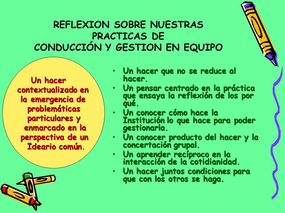 REFLEXION SOBRE NUESTRAS PRACTICAS DE CONDUCCIÓN Y GESTION EN EQUIPO