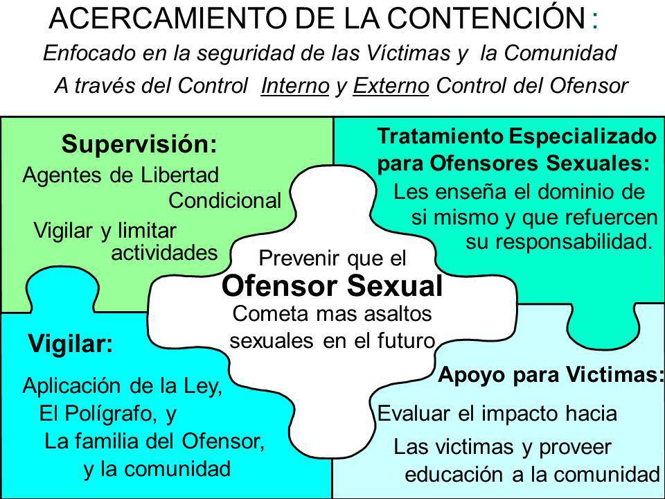 Ofensor Sexual ACERCAMIENTO DE LA CONTENCIÓN : Supervisión: Vigilar: